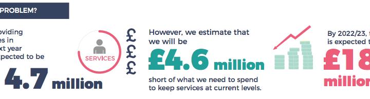 What's The Problem: Midlothian Council Funding Gap